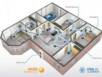 Ducted Reverse Cycle Aircon